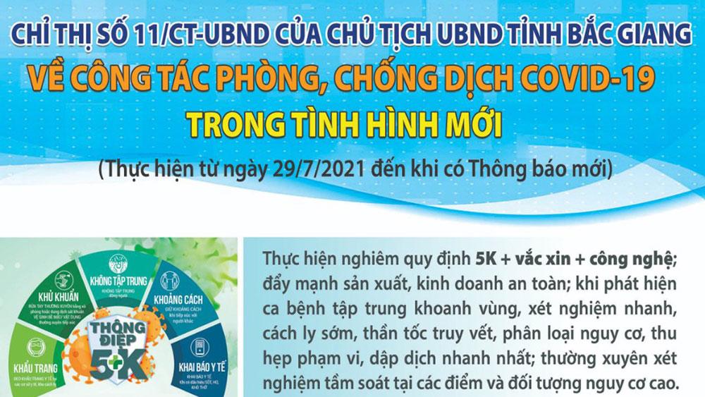 Một số nội dung Chỉ thị 11 của Chủ tịch UBND tỉnh Bắc Giang,